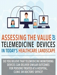 ASSESSING THE VALUE OF TELEMEDICINE DEVICES IN TODAY'S HEALTHCARE LANDSCAPE