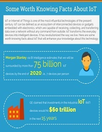SOME WORTH KNOWING FACTS ABOUT IOT