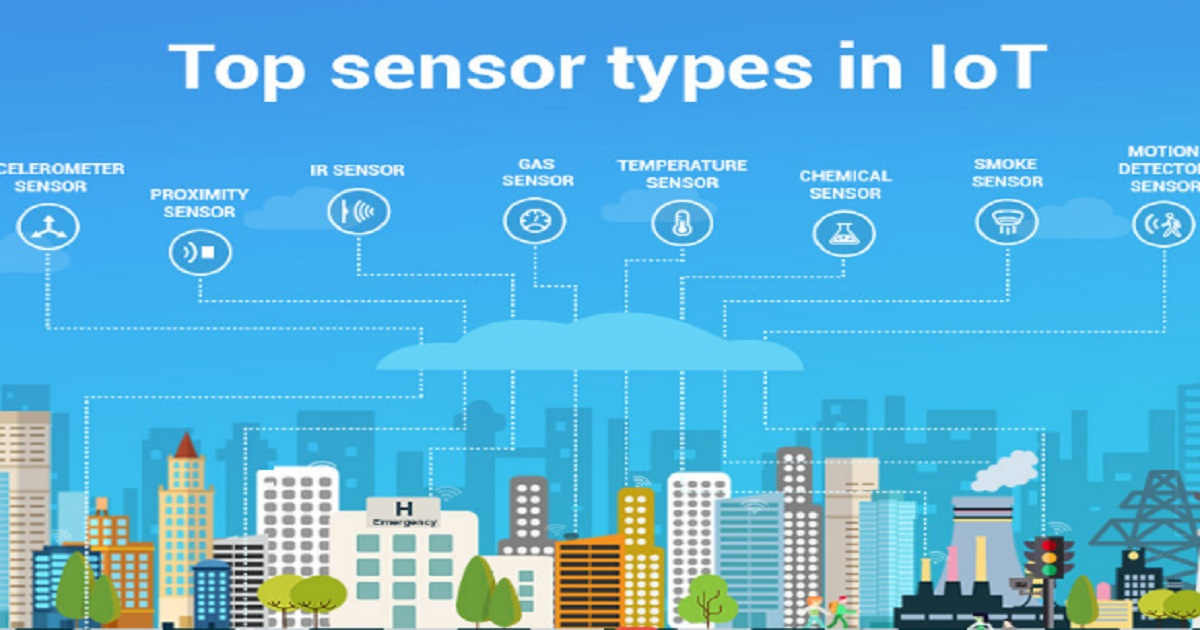 TOP 15 SENSOR TYPES BEING USED MOST BY IOT APPLICATION DEVELOPMENT COMPANIES