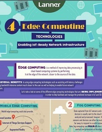 4 EDGE COMPUTING TECHNOLOGIES ENABLING IOT-READY NETWORK INFRASTRUCTURE