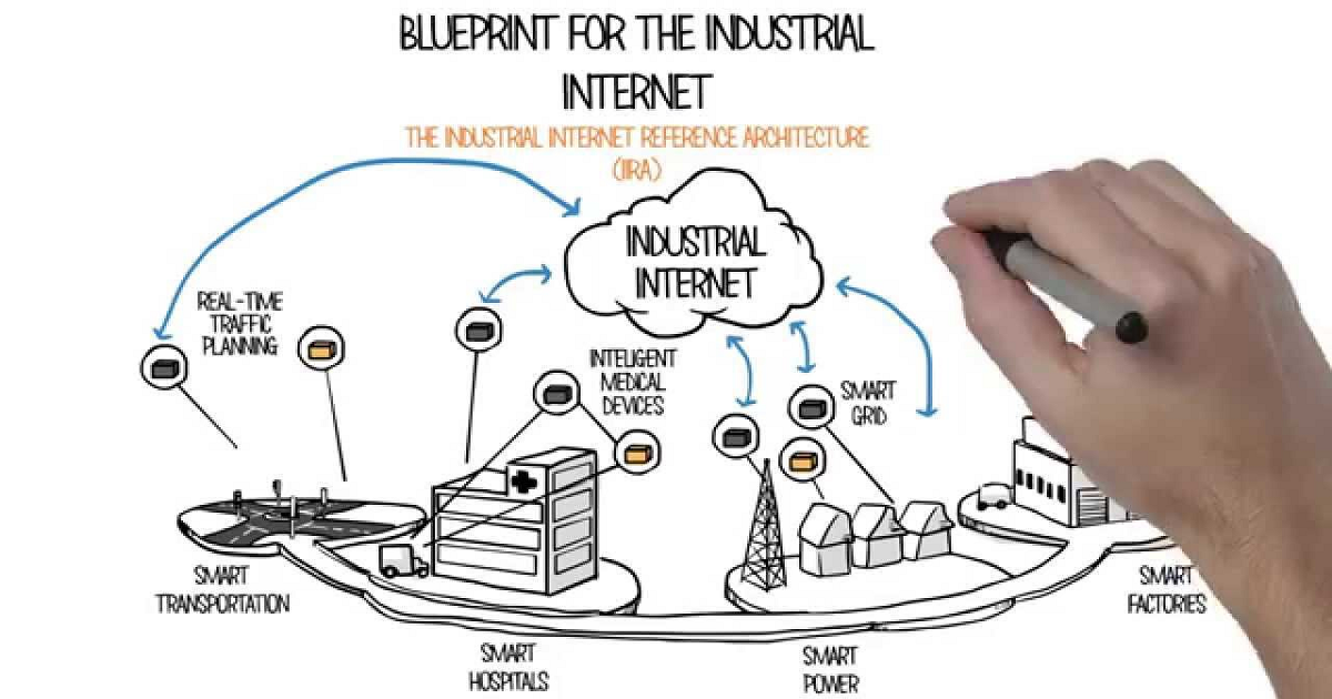 Blueprint for the Industrial Internet of Things