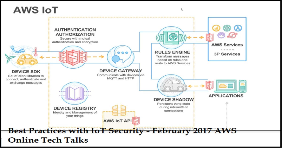 Best Practices with IoT Security - February 2017 AWS Online Tech Talks