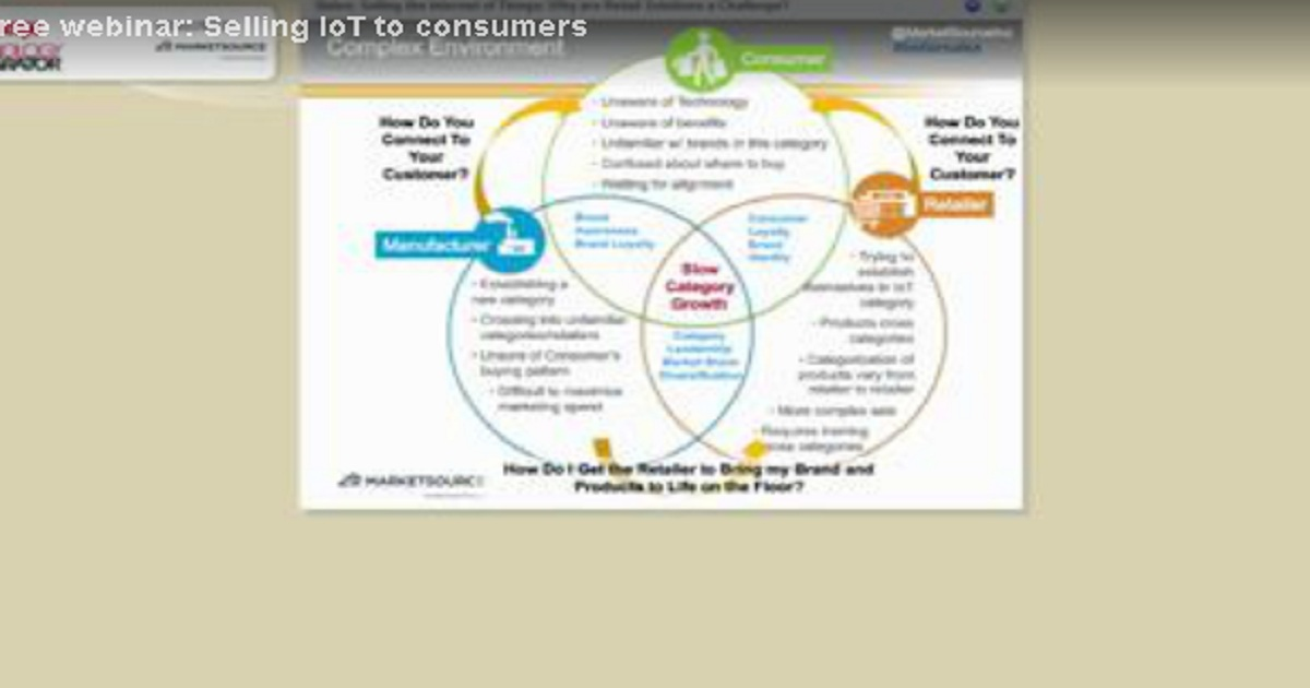Selling IoT to consumers