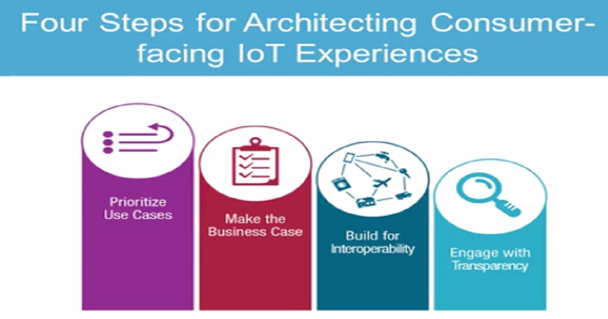 4 Steps Brands Can Take to Design Internet of Things Experiences
