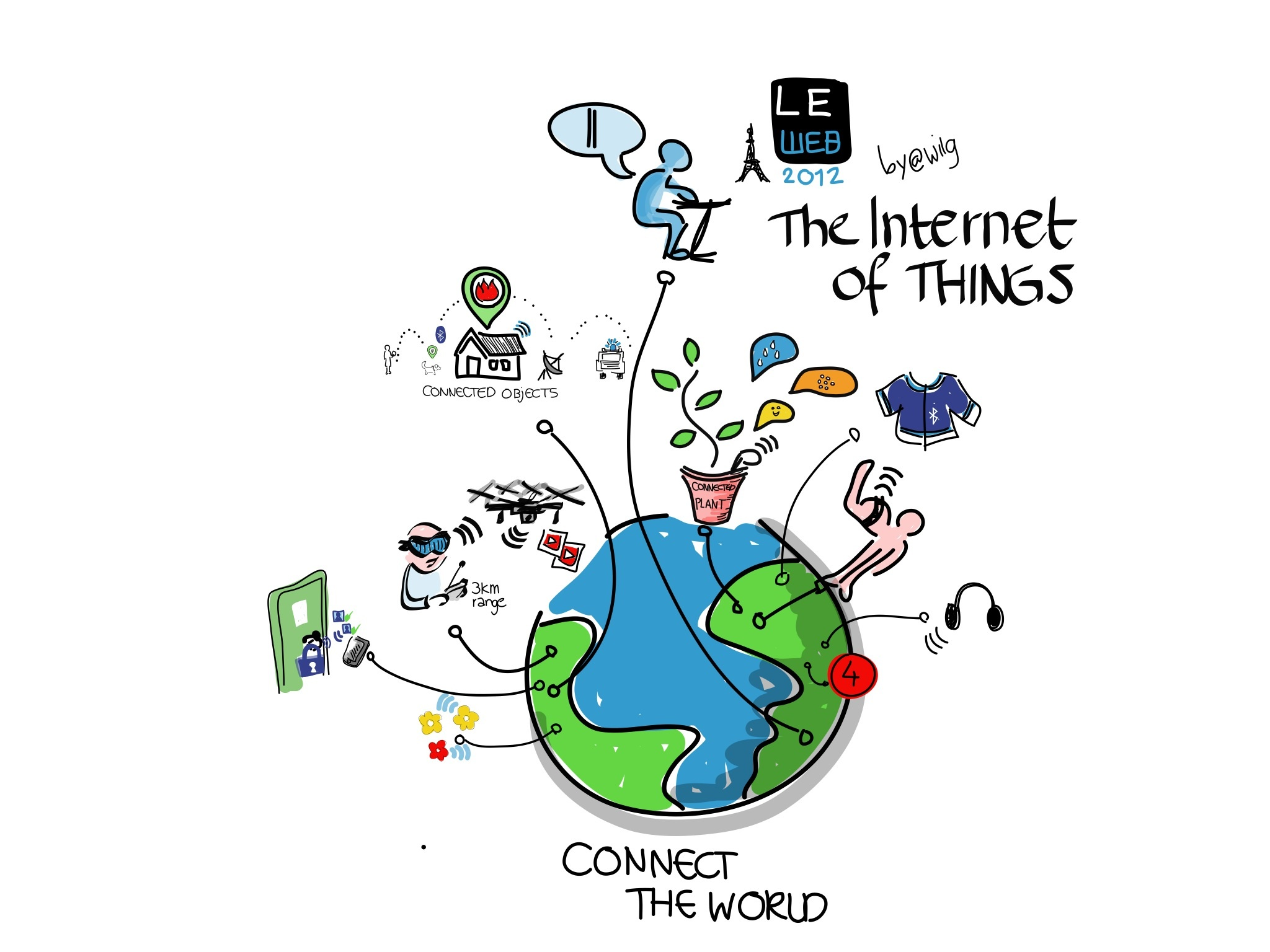 The Internet of Things: Why Now and What's Next