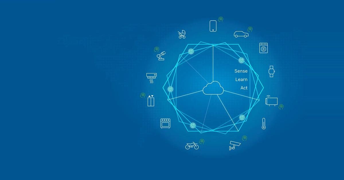 IoT Edge Computing 2020