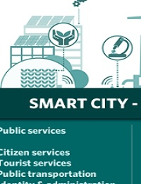 SMART CITIES: ACCELERATION, TECHNOLOGY, CASES AND EVOLUTIONS IN THE SMART CITY