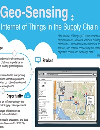 GEO-SENSING: THE INTERNET OF THINGS IN THE SUPPLY CHAIN