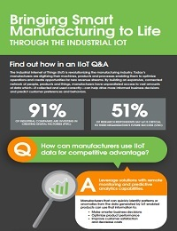 BRING SMART MANUFACTURING TO LIFE