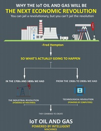 IOT OIL AND GAS: THE NEXT ECONOMIC REVOLUTION