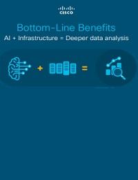 BOTTOM-LINE BENEFITS: AI + INFRASTRUCTURE = DEEPER DATA ANALYSIS