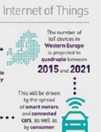 THE GROWTH OF THE IOT