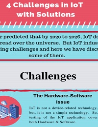 4 CHALLENGES IN IOT TESTING - INFOGRAPHIC
