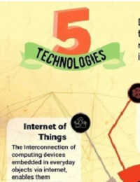 5 EMERGING TECHNOLOGIES IMPACTING INTERCONNECTED DATA