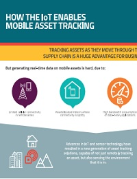 HOW THE IOT ENABLES MOBILE ASSET TRACKING
