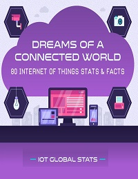 HOW WILL THE HOSPITALITY INDUSTRY BENEFIT FROM THE IOT