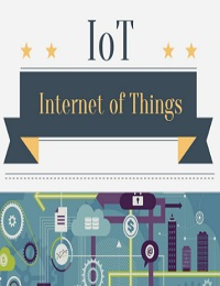 WHAT DO YOU KNOW ABOUT INTERNET OF THINGS (IOT)?