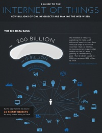 A GUIDE TO INTERNET OF THINGS