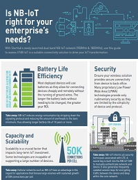 IS NB-IOT RIGHT FOR YOUR ENTERPRISE'S NEEDS?