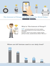 THE INTERNET OF THINGS: IOT DEVICES IN OUR WORLD TODAY