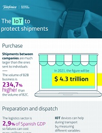 HOW TO PROTECT SHIPMENTS WITH IOT TECNOLOGY