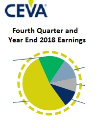 FOURTH QUARTER AND YEAR END 2018 EARNINGS