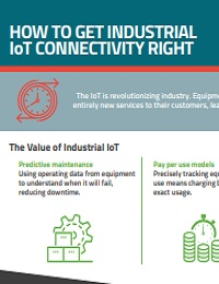 SW INFOGRAPHIC - INDUSTRIAL IOT