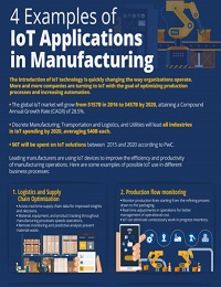 4 EXAMPLES OF IOT APPLICATIONS IN MANUFACTURING