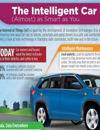 INTERNET OF THINGS: THE LINK BETWEEN SMART CARS AND SMART CITIES